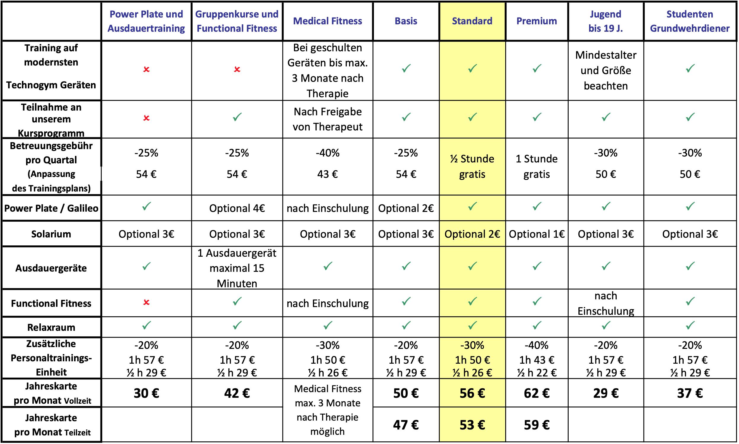 Preise Medizinisches Trainingszentrum Judenburg